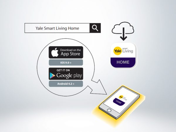 Yale SR-2100i / Smart Home Alarm